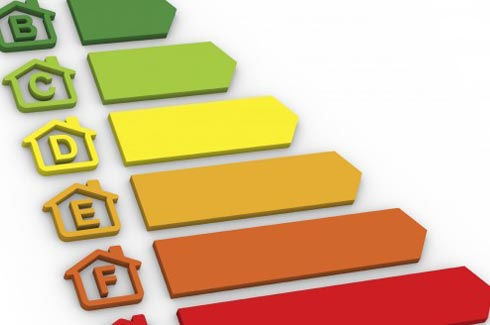 What is Energy Company Obligation (ECO)
